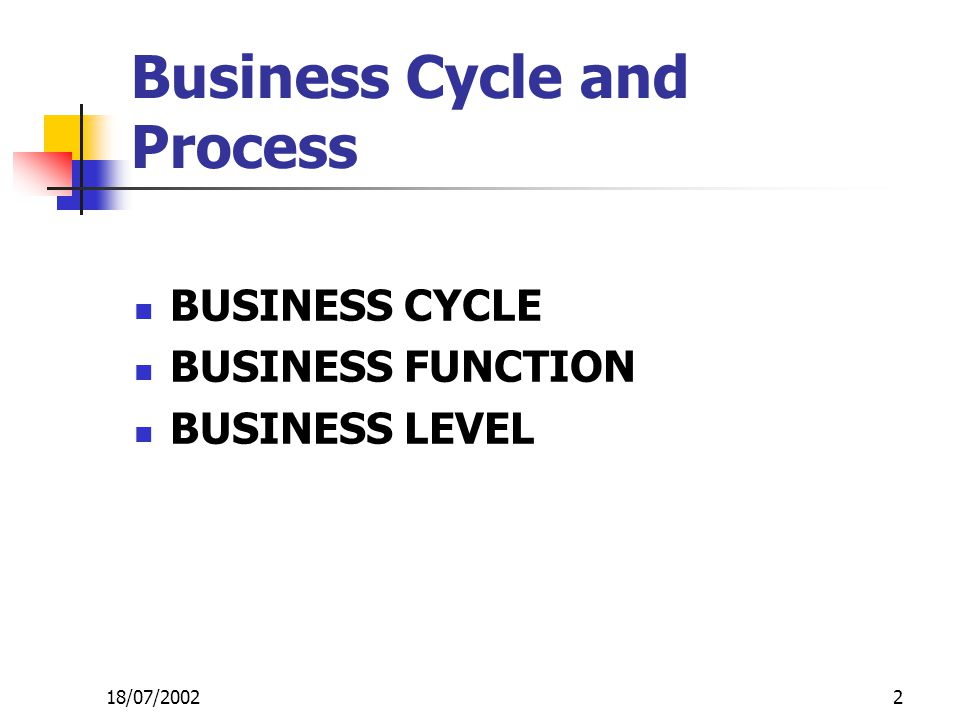33 FUNCTIONAL STRATEGY SCOPE : BUSINESS FUNCTION OBJECTIVE : COMPETITIVE PRIORITY PERFORMANCE : TARGET COST 18/07/2002
