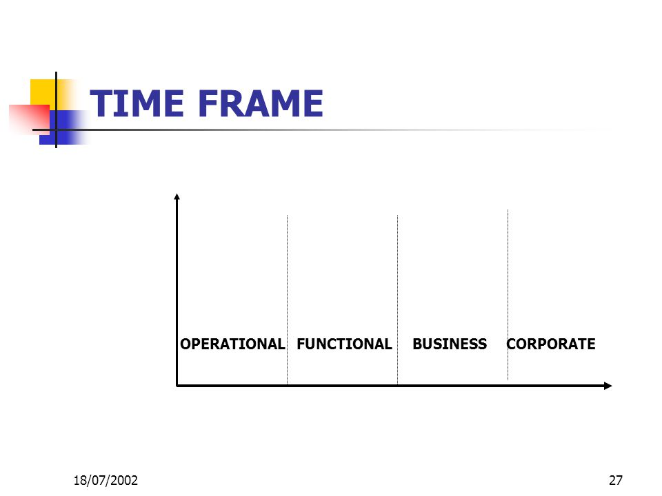 27 TIME FRAME OPERATIONAL FUNCTIONAL BUSINESS CORPORATE 18/07/2002
