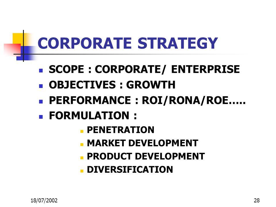 28 CORPORATE STRATEGY SCOPE : CORPORATE/ ENTERPRISE OBJECTIVES : GROWTH PERFORMANCE : ROI/RONA/ROE….. FORMULATION : PENETRATION MARKET DEVELOPMENT PRO