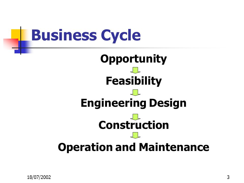 4 BUSINESS FUNCTION SDM MARKETINGPRODUKSI FINANCE 18/07/2002