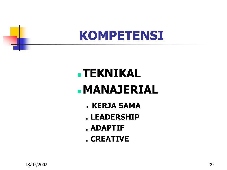 39 KOMPETENSI TEKNIKAL MANAJERIAL. KERJA SAMA. LEADERSHIP. ADAPTIF. CREATIVE 18/07/2002