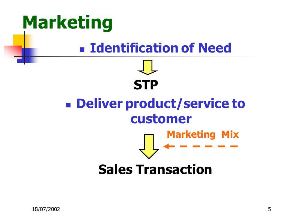 6 Marketing Function Identifikasi Kebutuhan Jenis Produk/jasa Konsumen Spesifikasi Daya Beli Volume Saluran Distribusi Penyampaian Produk/jasa Marketing Mix Product Price Promotion Place Marketing Plan 18/07/2002
