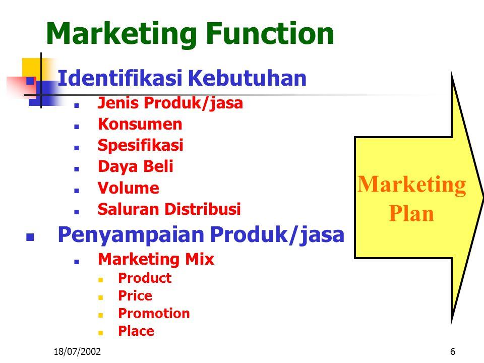 6 Marketing Function Identifikasi Kebutuhan Jenis Produk/jasa Konsumen Spesifikasi Daya Beli Volume Saluran Distribusi Penyampaian Produk/jasa Marketi