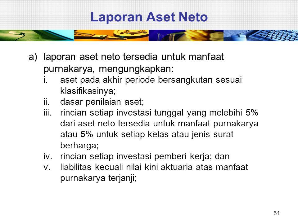 51 Laporan Aset Neto a)laporan aset neto tersedia untuk manfaat purnakarya, mengungkapkan: i.aset pada akhir periode bersangkutan sesuai klasifikasiny