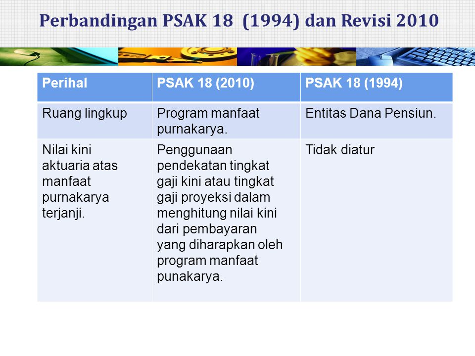 Perbandingan PSAK 18 (1994) dan Revisi 2010 PerihalPSAK 18 (2010)PSAK 18 (1994) Ruang lingkupProgram manfaat purnakarya. Entitas Dana Pensiun. Nilai k