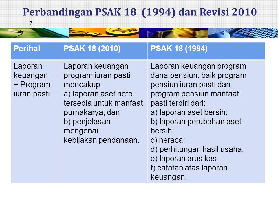 7 Perbandingan PSAK 18 (1994) dan Revisi 2010 PerihalPSAK 18 (2010)PSAK 18 (1994) Laporan keuangan − Program iuran pasti Laporan keuangan program iura
