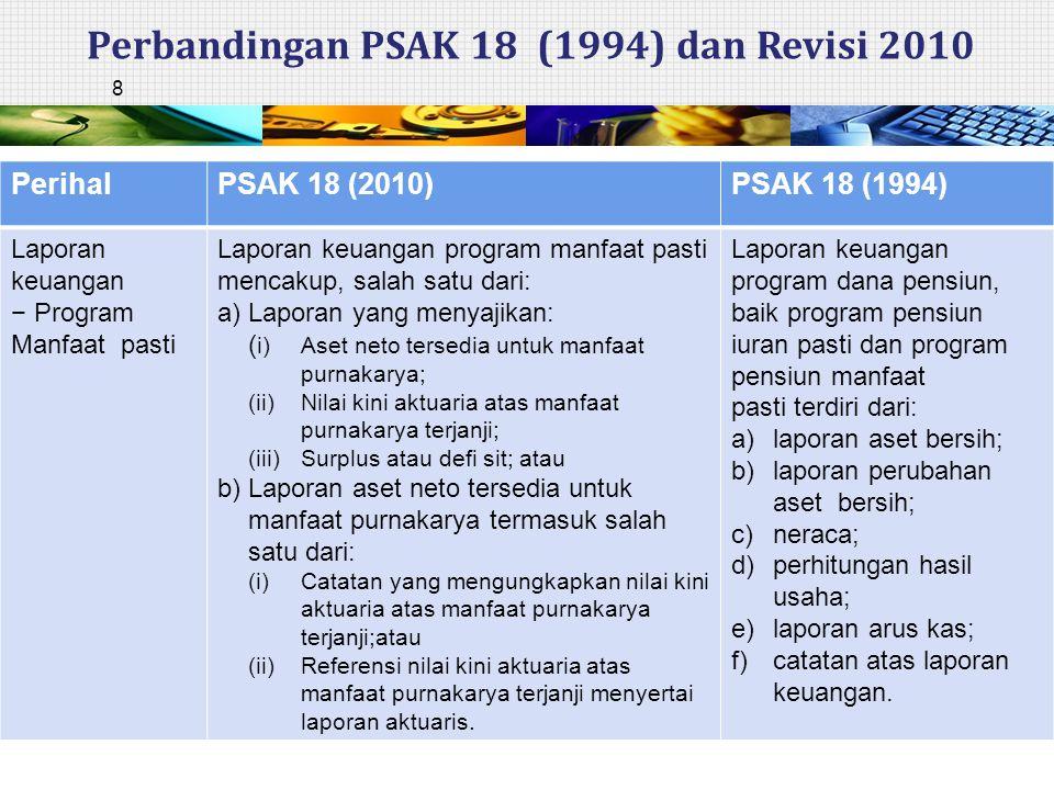 8 Perbandingan PSAK 18 (1994) dan Revisi 2010 PerihalPSAK 18 (2010)PSAK 18 (1994) Laporan keuangan − Program Manfaat pasti Laporan keuangan program ma