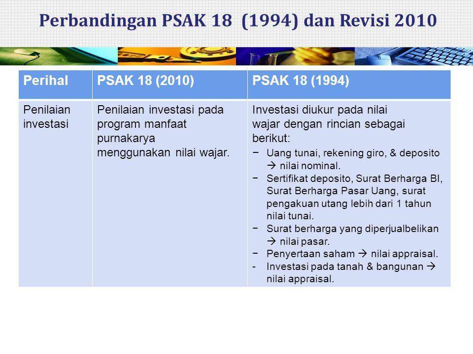 Perbandingan PSAK 18 (1994) dan Revisi 2010 PerihalPSAK 18 (2010)PSAK 18 (1994) Penilaian investasi Penilaian investasi pada program manfaat purnakary