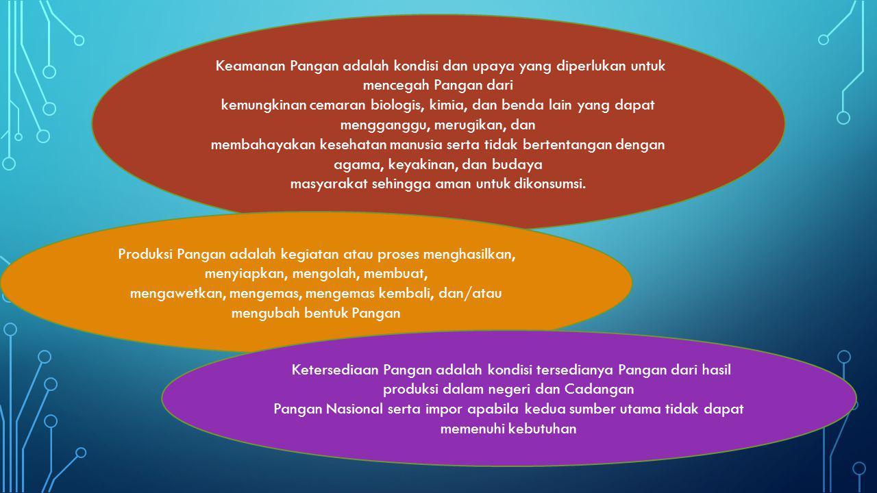 UNDANG-UNDANG REPUBLIK INDONESIA NOMOR 18 TAHUN 2012 PASAL 1 BUTIR 17 Pangan Lokal adalah makanan yang dikonsumsi oleh masyarakat setempat sesuai dengan potensi dan kearifan lokal.