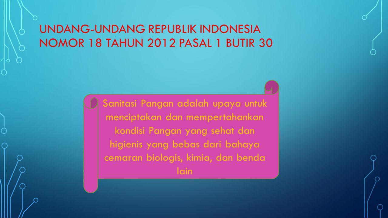 UNDANG-UNDANG REPUBLIK INDONESIA NOMOR 18 TAHUN 2012 PASAL 1 BUTIR 30 Sanitasi Pangan adalah upaya untuk menciptakan dan mempertahankan kondisi Pangan