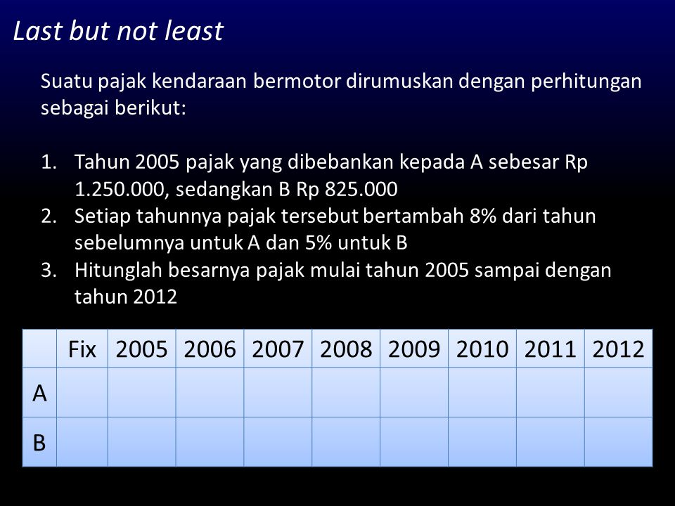 Last but not least Suatu pajak kendaraan bermotor dirumuskan dengan perhitungan sebagai berikut: 1.Tahun 2005 pajak yang dibebankan kepada A sebesar Rp 1.250.000, sedangkan B Rp 825.000 2.Setiap tahunnya pajak tersebut bertambah 8% dari tahun sebelumnya untuk A dan 5% untuk B 3.Hitunglah besarnya pajak mulai tahun 2005 sampai dengan tahun 2012