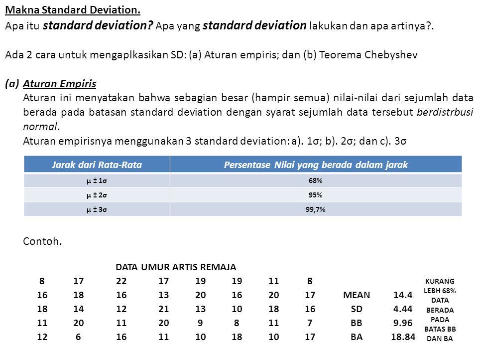 Makna Standard Deviation. Apa itu standard deviation? Apa yang standard deviation lakukan dan apa artinya?. Ada 2 cara untuk mengaplkasikan SD: (a) At
