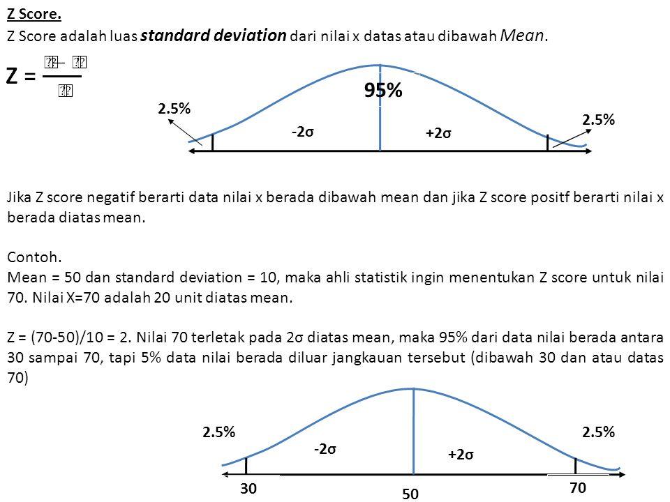 Z Score. Z Score adalah luas standard deviation dari nilai x datas atau dibawah Mean. Jika Z score negatif berarti data nilai x berada dibawah mean da
