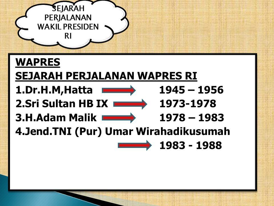 WAPRES SEJARAH PERJALANAN WAPRES RI 1.Dr.H.M,Hatta 1945 – 1956 2.Sri Sultan HB IX 1973-1978 3.H.Adam Malik 1978 – 1983 4.Jend.TNI (Pur) Umar Wirahadikusumah 1983 - 1988 WAPRES SEJARAH PERJALANAN WAPRES RI 1.Dr.H.M,Hatta 1945 – 1956 2.Sri Sultan HB IX 1973-1978 3.H.Adam Malik 1978 – 1983 4.Jend.TNI (Pur) Umar Wirahadikusumah 1983 - 1988 SEJARAH PERJALANAN WAKIL PRESIDEN RI