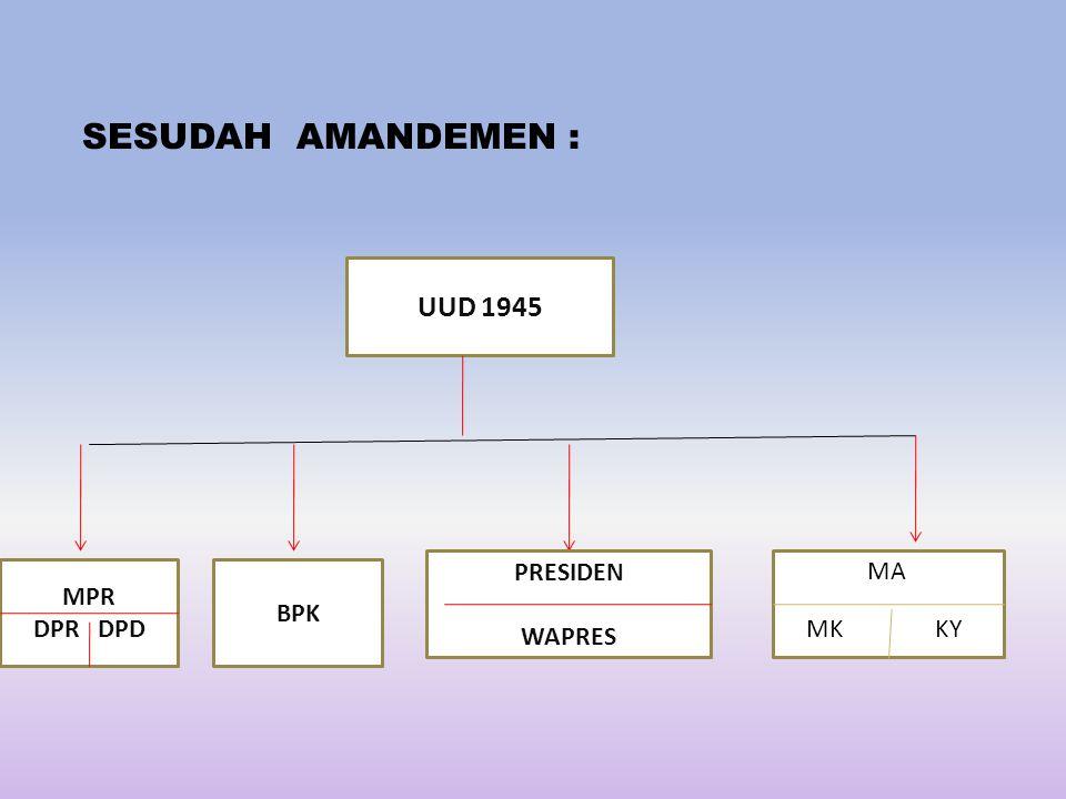 SESUDAH AMANDEMEN : UUD 1945 BPK MPR DPR DPD PRESIDEN WAPRES MA MKKY