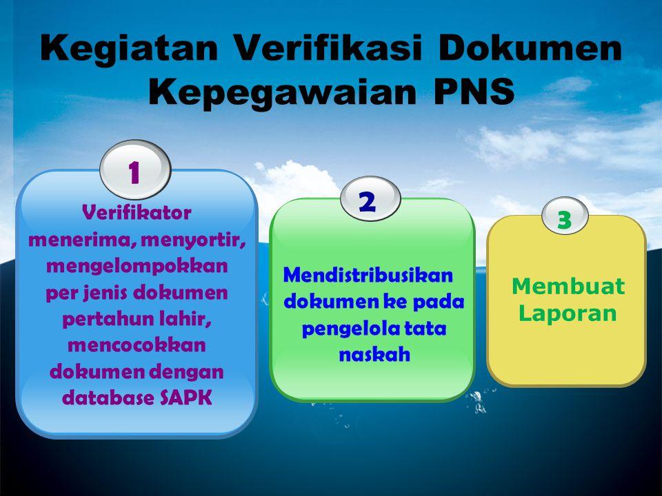 Kegiatan Verifikasi Dokumen Kepegawaian PNS 1 Verifikator menerima, menyortir, mengelompokkan per jenis dokumen pertahun lahir, mencocokkan dokumen de