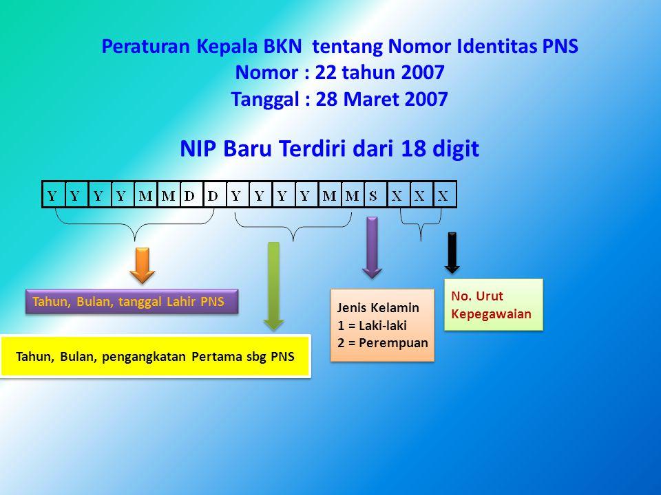 Peraturan Kepala BKN tentang Nomor Identitas PNS Nomor : 22 tahun 2007 Tanggal : 28 Maret 2007 NIP Baru Terdiri dari 18 digit Tahun, Bulan, tanggal La