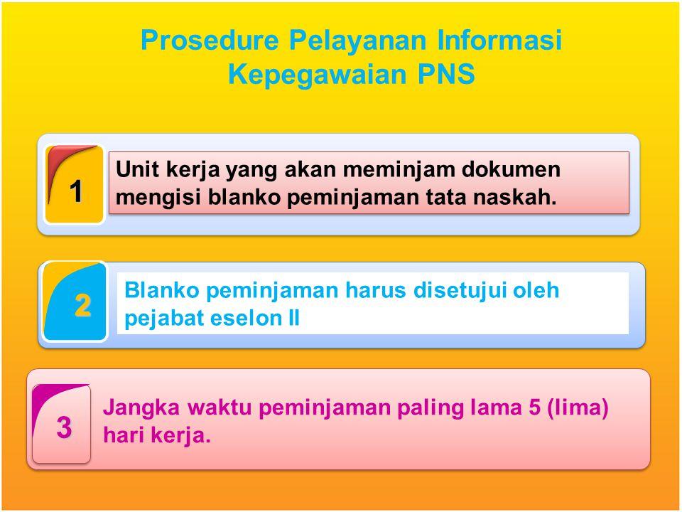 Prosedure Pelayanan Informasi Kepegawaian PNS 1 Unit kerja yang akan meminjam dokumen mengisi blanko peminjaman tata naskah. 2 Blanko peminjaman harus