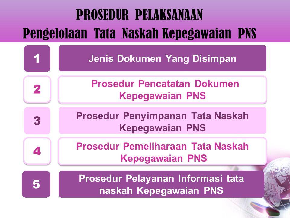 Prosedur Pemeliharaan Tata Naskah Kepegawaian PNS Prosedur Pemeliharaan Tata Naskah Kepegawaian PNS Jenis Dokumen Yang Disimpan Prosedur Penyimpanan T