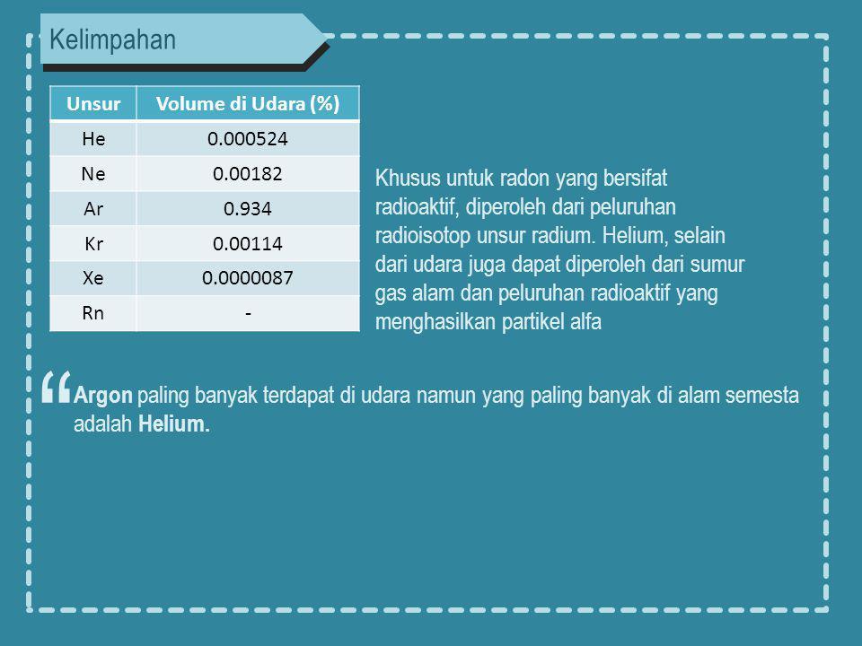 Kelimpahan UnsurVolume di Udara (%) He0.000524 Ne0.00182 Ar0.934 Kr0.00114 Xe0.0000087 Rn- Khusus untuk radon yang bersifat radioaktif, diperoleh dari peluruhan radioisotop unsur radium.