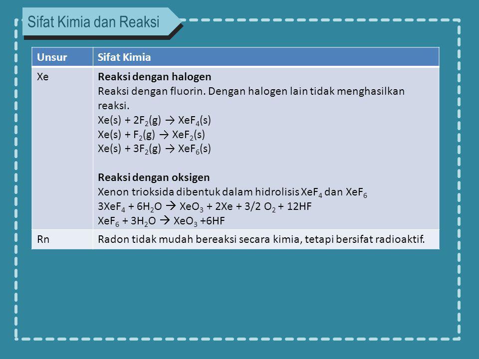Sifat Kimia dan Reaksi UnsurSifat Kimia XeReaksi dengan halogen Reaksi dengan fluorin. Dengan halogen lain tidak menghasilkan reaksi. Xe(s) + 2F 2 (g)