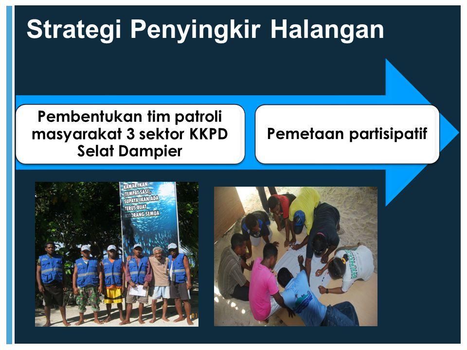 Strategi Penyingkir Halangan Pembentukan tim patroli masyarakat 3 sektor KKPD Selat Dampier Pemetaan partisipatif