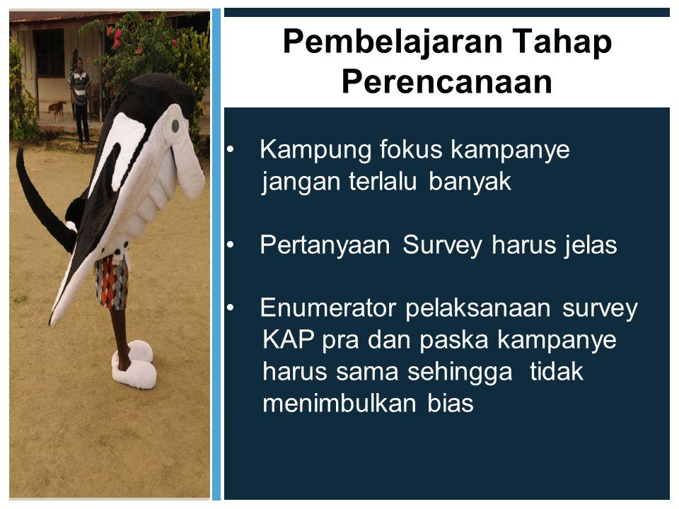 "Photo 1 4.2"" x 10.31"" Position x: 8.74"", y:.18"" Kampung fokus kampanye jangan terlalu banyak Pertanyaan Survey harus jelas Enumerator pelaksanaan surv"