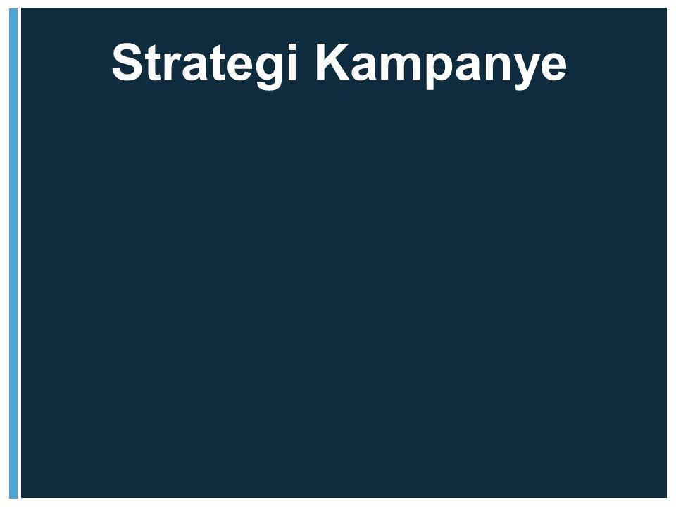 Strategi Kampanye