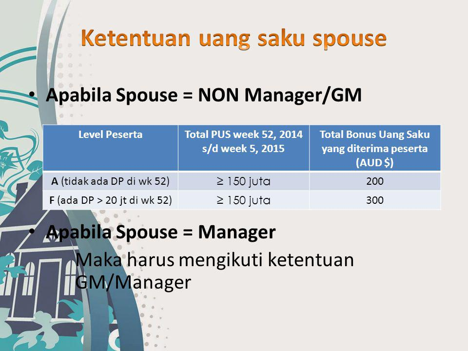 Apabila Spouse = NON Manager/GM Apabila Spouse = Manager Maka harus mengikuti ketentuan GM/Manager Level PesertaTotal PUS week 52, 2014 s/d week 5, 20