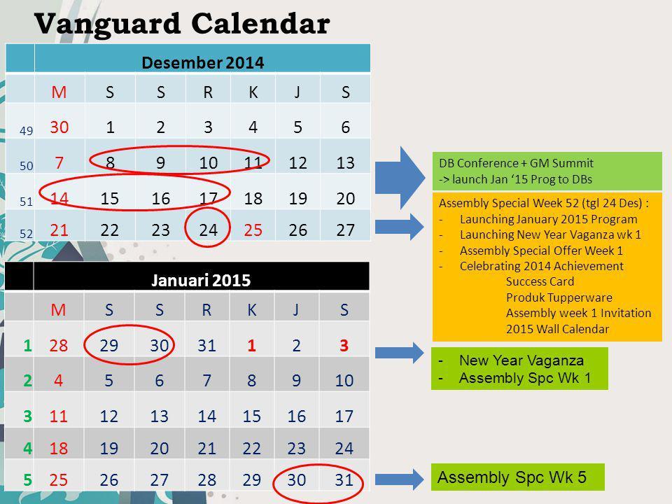 Vanguard Calendar Januari 2015 MSSRKJS 128293031123 245678910 311121314151617 418192021222324 525262728293031 -New Year Vaganza -Assembly Spc Wk 1 Ass