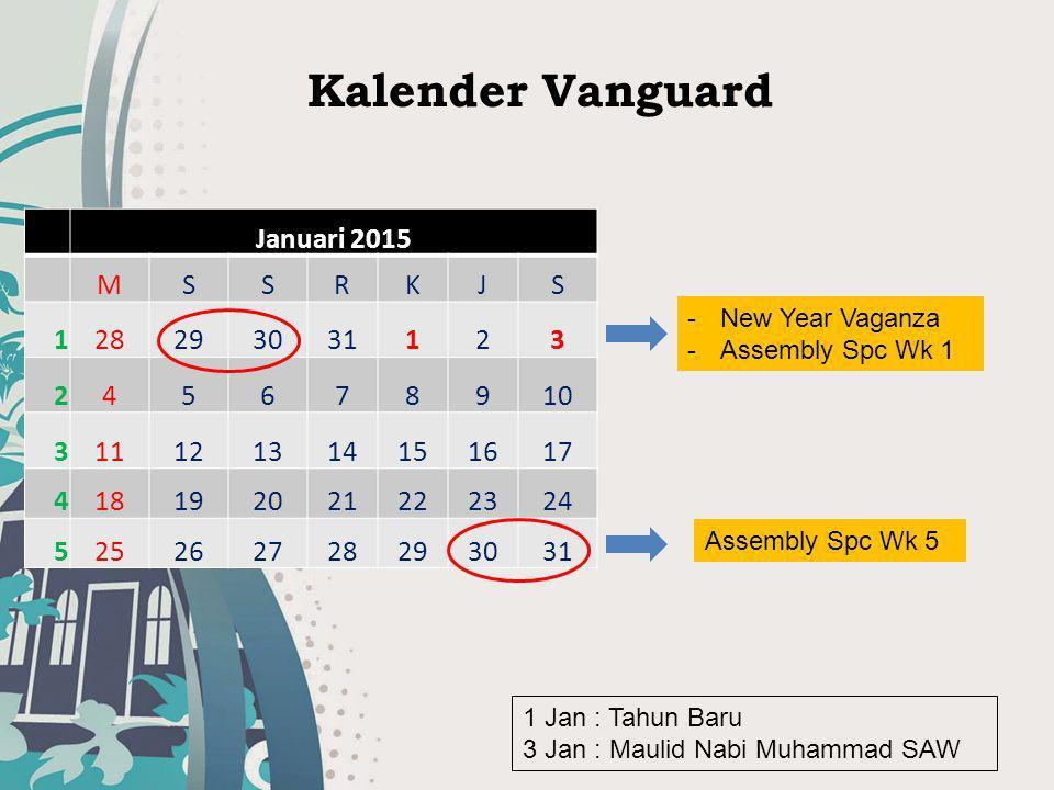 Kalender Vanguard Januari 2015 MSSRKJS 128293031123 245678910 311121314151617 418192021222324 525262728293031 -New Year Vaganza -Assembly Spc Wk 1 Ass