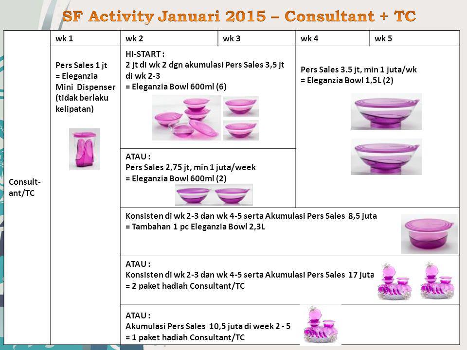 Consult- ant/TC wk 1wk 2wk 3wk 4wk 5 Pers Sales 1 jt = Eleganzia Mini Dispenser (tidak berlaku kelipatan) HI-START : 2 jt di wk 2 dgn akumulasi Pers S