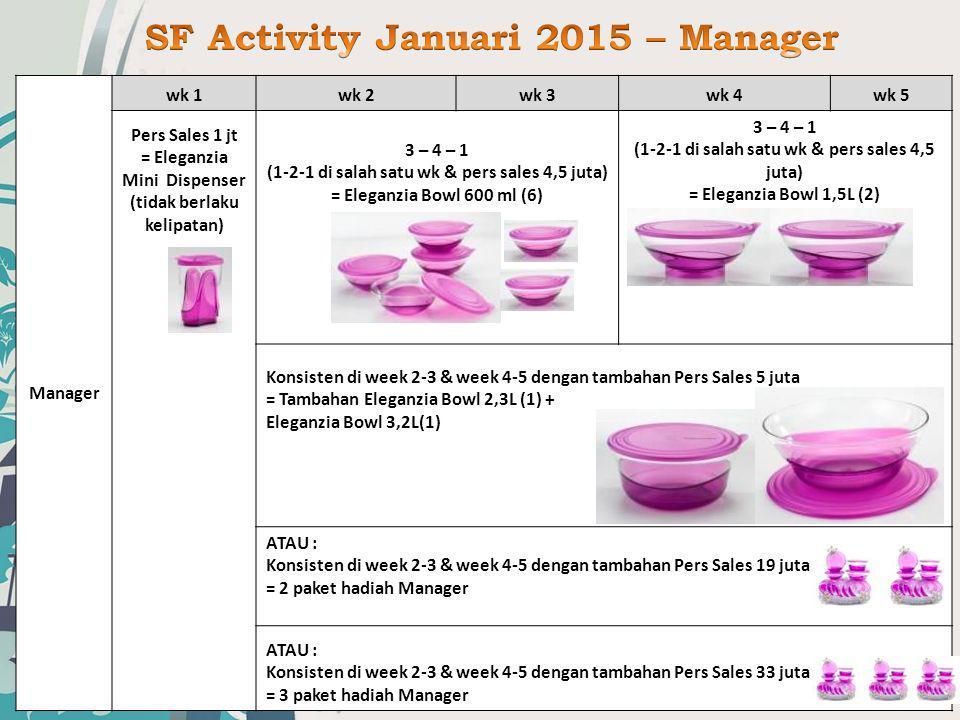 Manager wk 1wk 2wk 3wk 4wk 5 Pers Sales 1 jt = Eleganzia Mini Dispenser (tidak berlaku kelipatan) 3 – 4 – 1 (1-2-1 di salah satu wk & pers sales 4,5 j