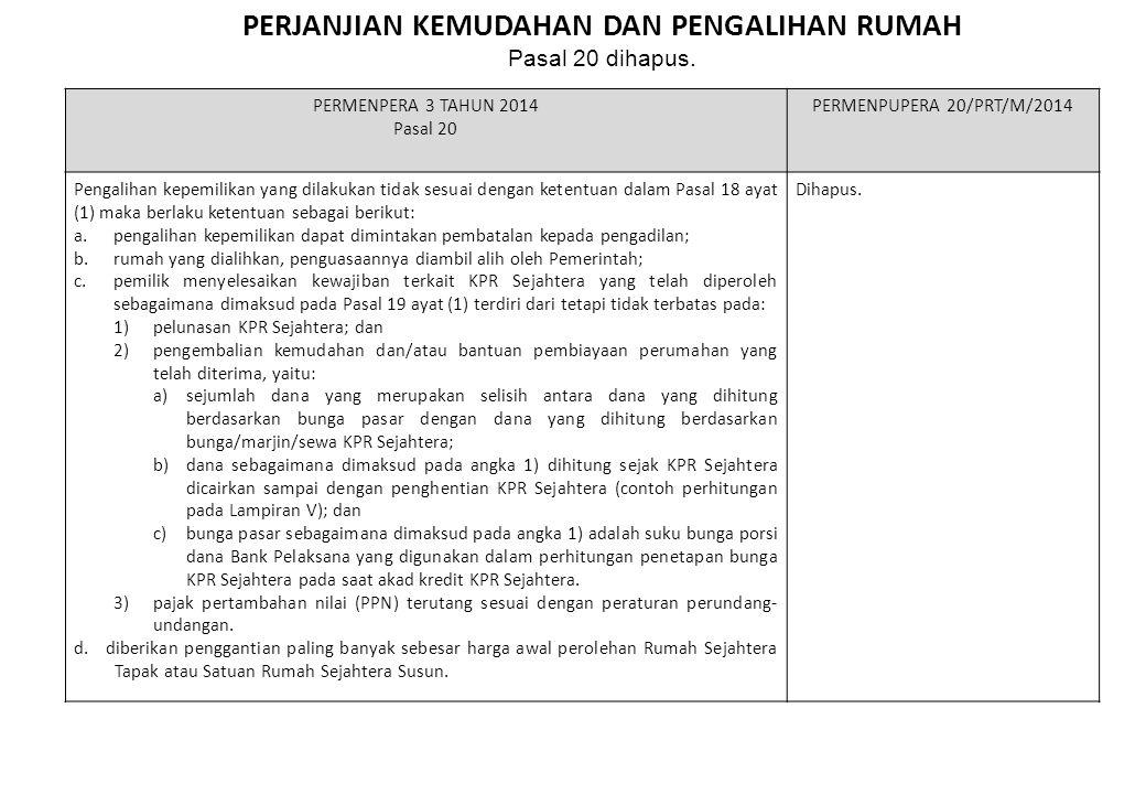 PERJANJIAN KEMUDAHAN DAN PENGALIHAN RUMAH Pasal 20 dihapus. PERMENPERA 3 TAHUN 2014 Pasal 20 PERMENPUPERA 20/PRT/M/2014 Pengalihan kepemilikan yang di