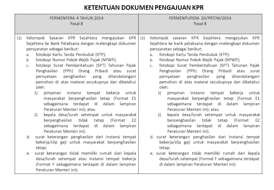 KETENTUAN DOKUMEN PENGAJUAN KPR PERMENPERA 4 TAHUN 2014 Pasal 8 PERMENPUPERA 20/PRT/M/2014 Pasal 8 (1)Kelompok Sasaran KPR Sejahtera mengajukan KPR Sejahtera ke Bank Pelaksana dengan melengkapi dokumen persyaratan sebagai berikut: a.fotokopi Kartu Tanda Penduduk (KTP); b.fotokopi Nomor Pokok Wajib Pajak (NPWP); c.fotokopi Surat Pemberitahuan (SPT) Tahunan Pajak Penghasilan (PPh) Orang Pribadi atau surat pernyataan penghasilan yang ditandatangani pemohon di atas materai secukupnya dan diketahui oleh: 1)pimpinan instansi tempat bekerja untuk masyarakat berpenghasilan tetap (Format E1 sebagaimana terdapat di dalam lampiran Peraturan Menteri ini); atau 2)kepala desa/lurah setempat untuk masyarakat berpenghasilan tidak tetap (Format E2 sebagaimana terdapat di dalam lampiran Peraturan Menteri ini).