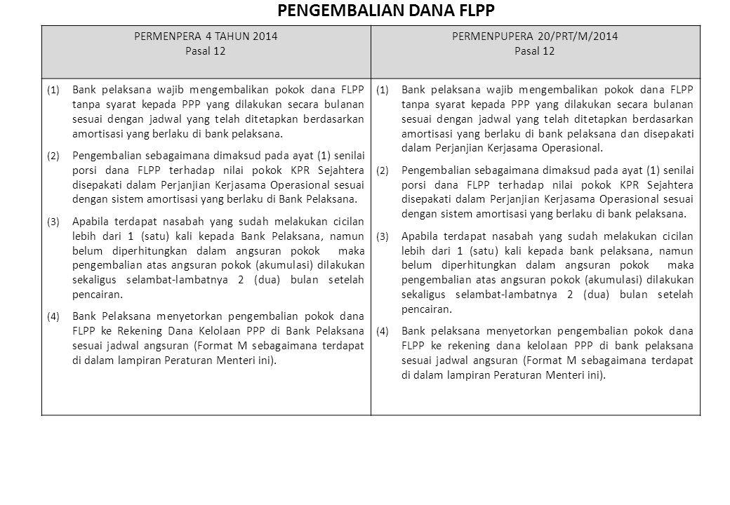 PENGEMBALIAN DANA FLPP PERMENPERA 4 TAHUN 2014 Pasal 12 PERMENPUPERA 20/PRT/M/2014 Pasal 12 (1)Bank pelaksana wajib mengembalikan pokok dana FLPP tanp