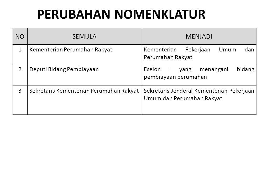 PERATURAN MENTERI PEKERJAAN UMUM DAN PERUMAHAN RAKYAT NOMOR 20/PRT/M/2014 TENTANG FASILITAS LIKUIDITAS PEMBIAYAAN PERUMAHAN DALAM RANGKA PEROLEHAN RUMAH MELALUI KREDIT/PEMBIAYAAN PEMILIKAN RUMAH SEJAHTERA BAGI MASYARAKAT BERPENGHASILAN RENDAH Persandingan