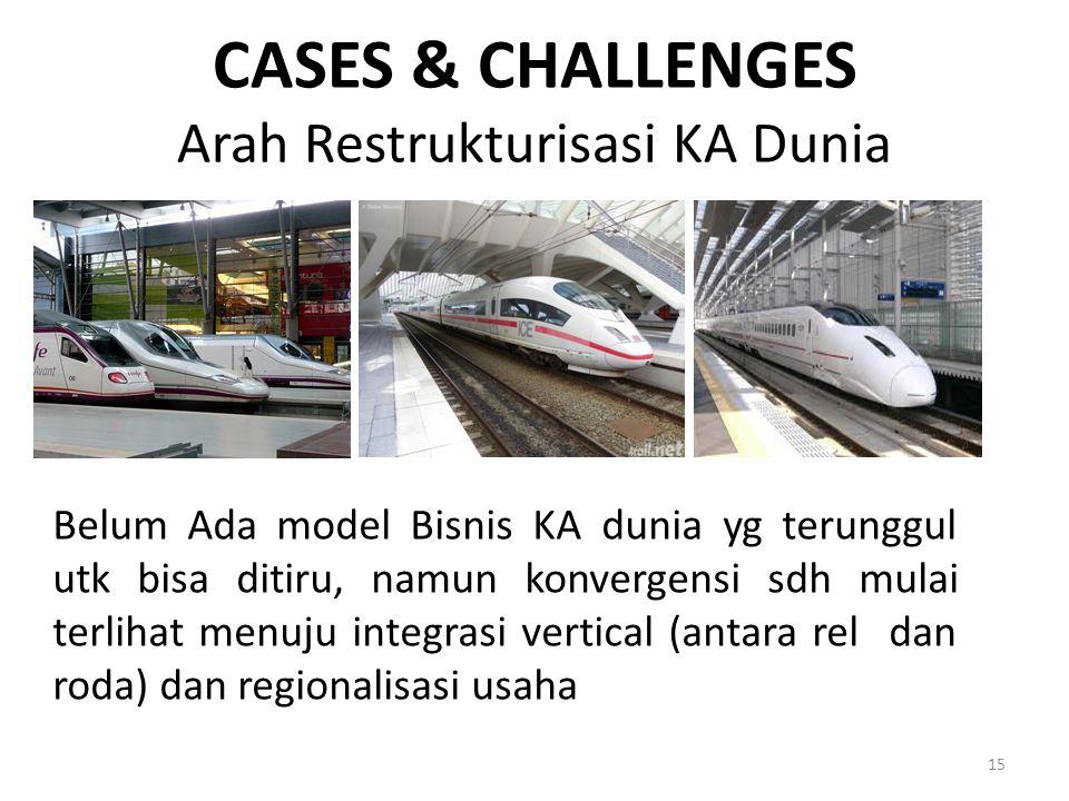 CASES & CHALLENGES Arah Restrukturisasi KA Dunia 15 Belum Ada model Bisnis KA dunia yg terunggul utk bisa ditiru, namun konvergensi sdh mulai terlihat menuju integrasi vertical (antara rel dan roda) dan regionalisasi usaha