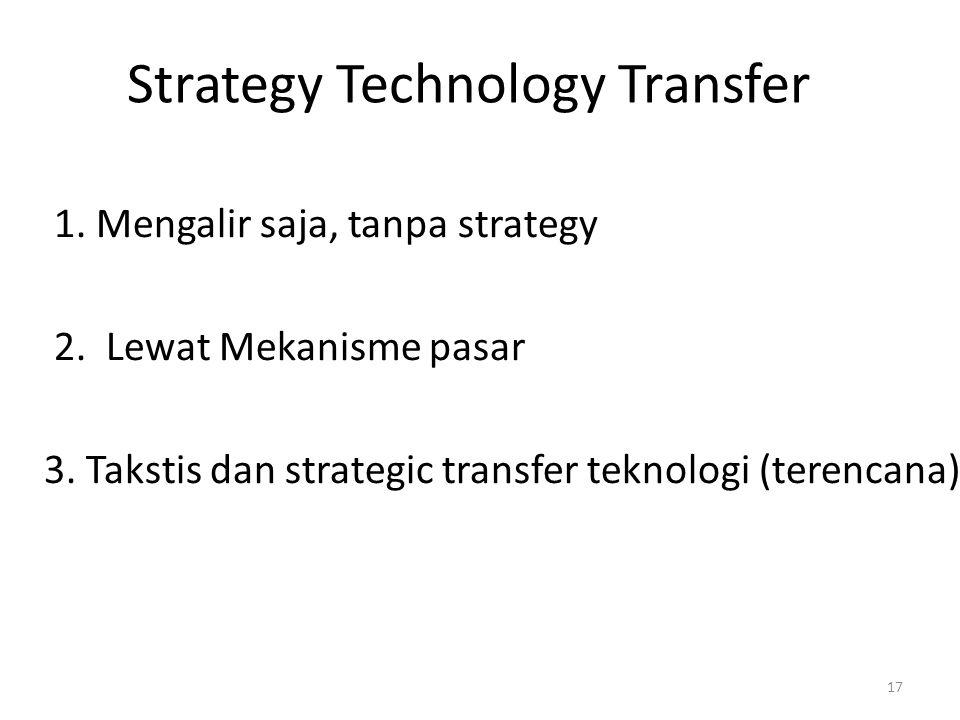 Strategy Technology Transfer 1. Mengalir saja, tanpa strategy 2.