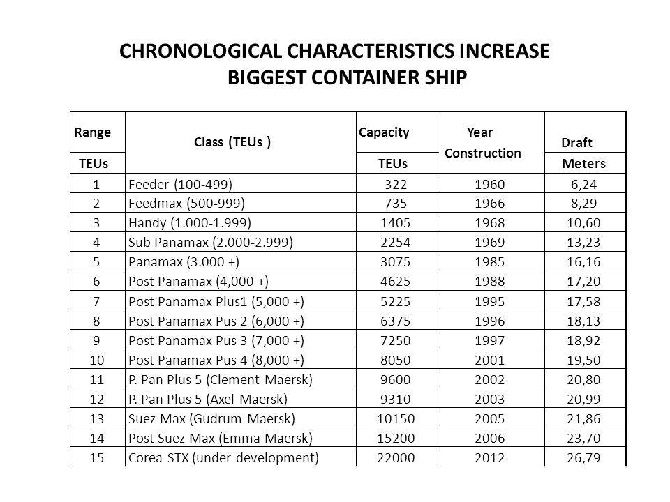 Emma Maersk Crankshaft and Operators