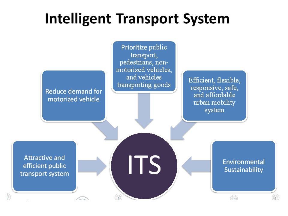 Intelligent Transport System