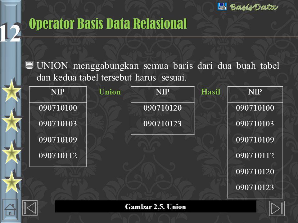 12 Operator Basis Data Relasional  INTERSECT menghasilkan sebuah daftar yang berisi hanya record-record yang ter-dapat pada kedua tabel dan kedua tabel tersebut harus sesuai.