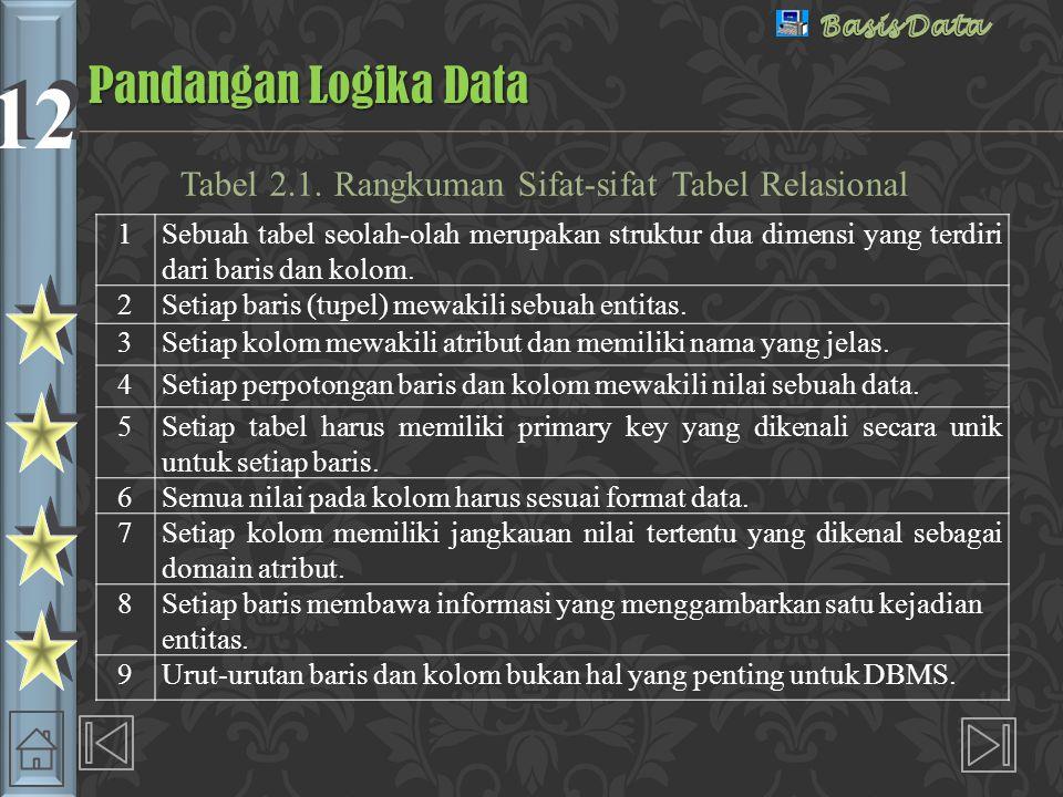 12 Pandangan Logika Data Tabel 2.1.