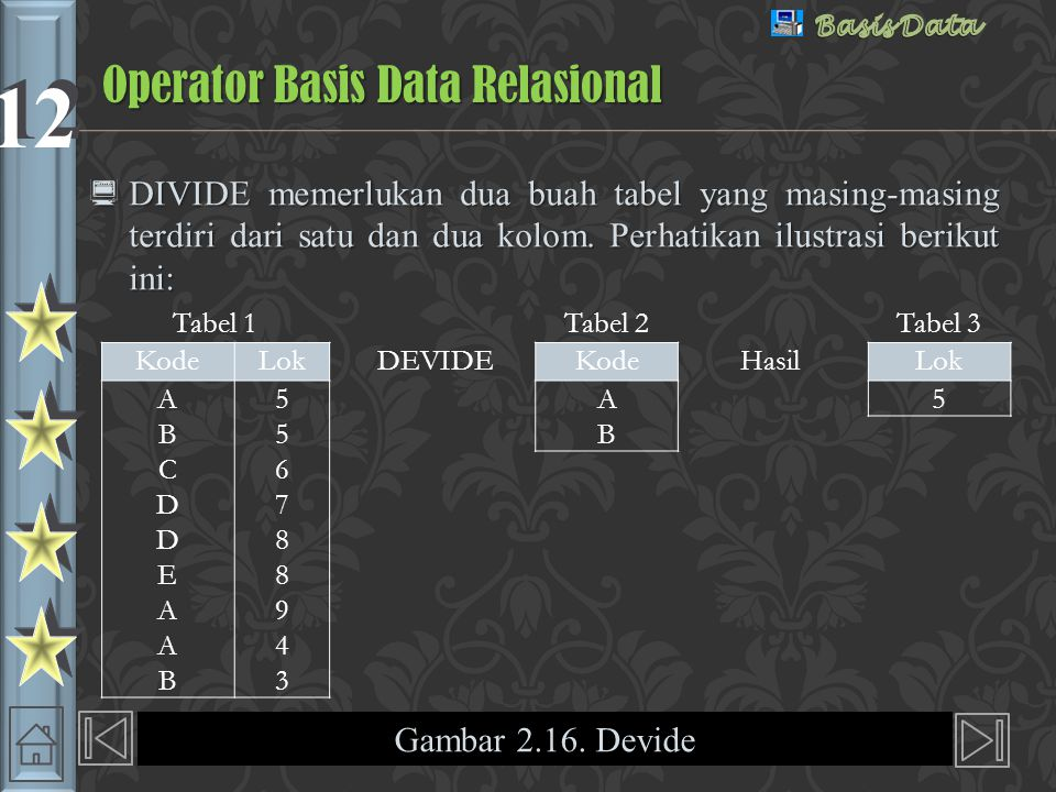 12  DIVIDE memerlukan dua buah tabel yang masing-masing terdiri dari satu dan dua kolom.