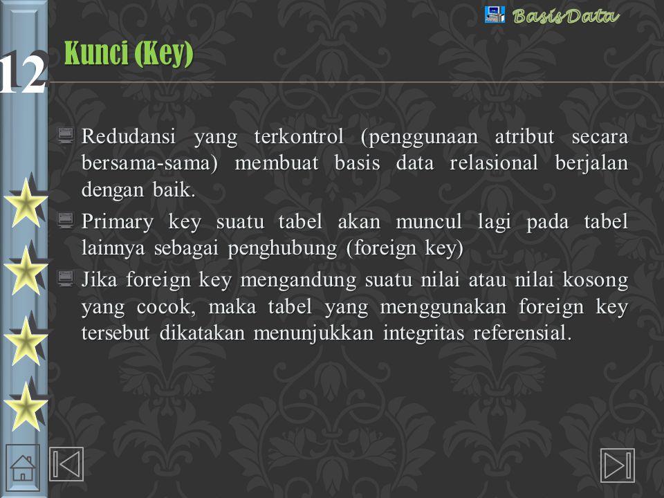 12 Contoh Sederhana Basis Data Relasional Nama tabel:SISWA Primary key :NOMHS Foreign key :KODE_WALI Hubungan Nama tabel :WALI Primary key:KODE_WALI Tidak ada foreign key