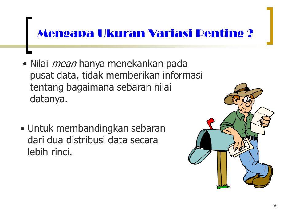 60 Mengapa Ukuran Variasi Penting ? Nilai mean hanya menekankan pada pusat data, tidak memberikan informasi tentang bagaimana sebaran nilai datanya. U
