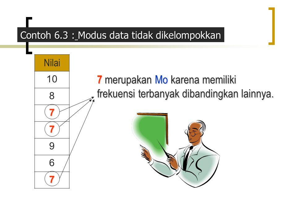 Nilai 10 8 7 7 9 6 7 7 merupakan Mo karena memiliki frekuensi terbanyak dibandingkan lainnya. Contoh 6.3 : Modus data tidak dikelompokkan