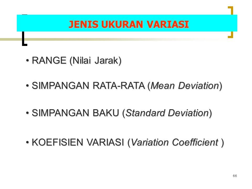 66 JENIS UKURAN VARIASI RANGE (Nilai Jarak) RANGE (Nilai Jarak) SIMPANGAN RATA-RATA (Mean Deviation) SIMPANGAN RATA-RATA (Mean Deviation) SIMPANGAN BA