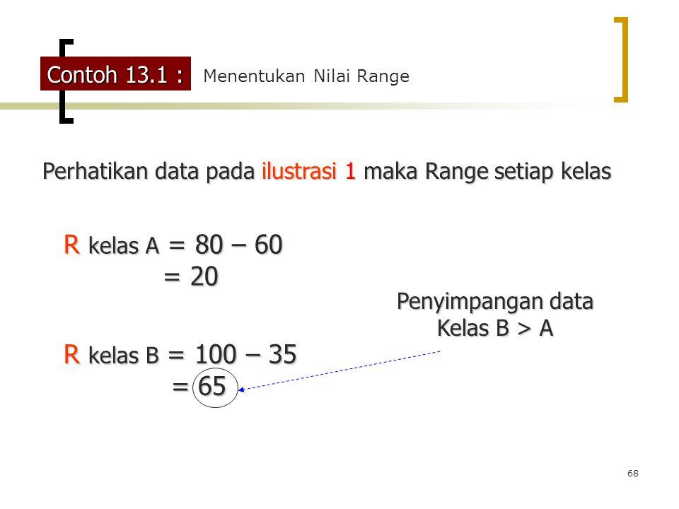 68 Contoh 13.1 : Perhatikan data pada ilustrasi 1 maka Range setiap kelas R kelas A = 80 – 60 = 20 = 20 R kelas B = 100 – 35 = 65 = 65 Penyimpangan da