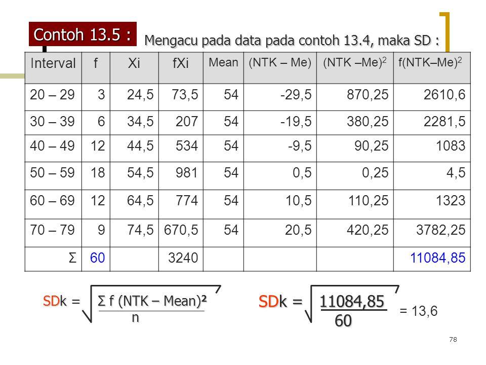 78 Contoh 13.5 : Mengacu pada data pada contoh 13.4, maka SD : IntervalfXifXi Mean(NTK – Me)(NTK –Me) 2 f(NTK–Me) 2 20 – 29324,573,554-29,5870,25 2610